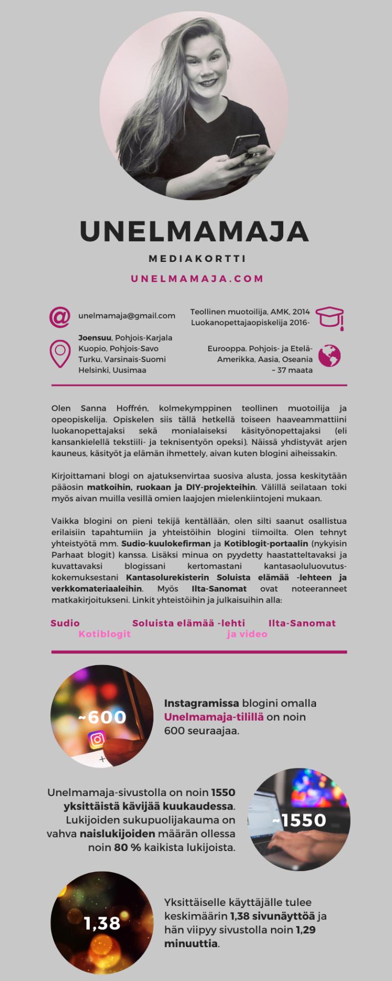 Unelmamaja_mediakortti